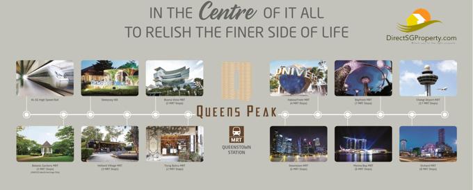 queens-peak-amenities
