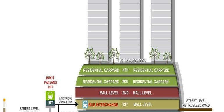 hillion-residences cross section
